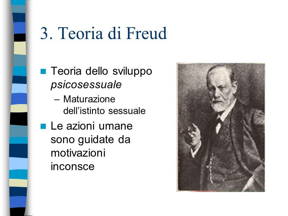 3. Teoria di Freud Teoria dello sviluppo psicosessuale –Maturazione dellistinto sessuale Le azioni umane sono guidate da motivazioni inconsce