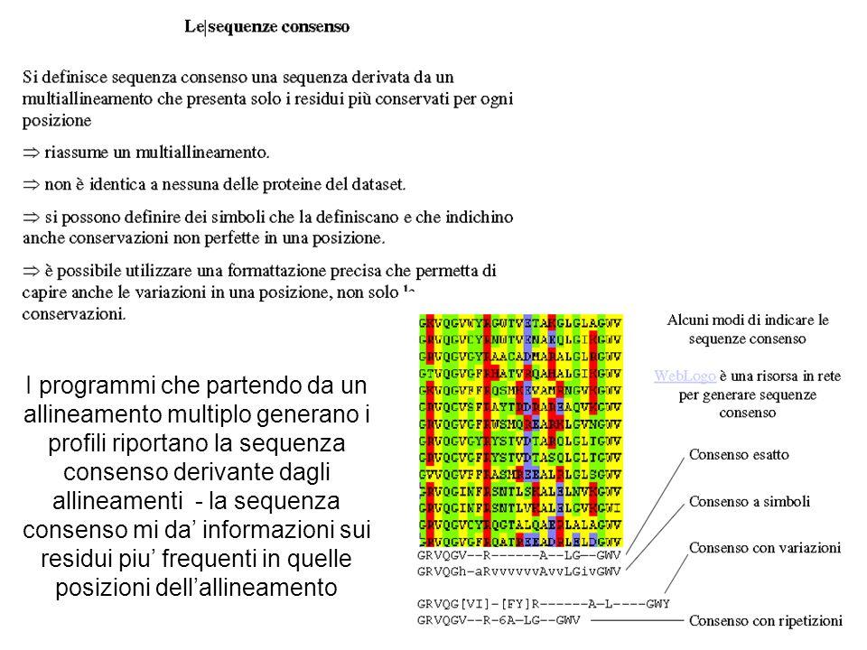 I programmi che partendo da un allineamento multiplo generano i profili riportano la sequenza consenso derivante dagli allineamenti - la sequenza cons