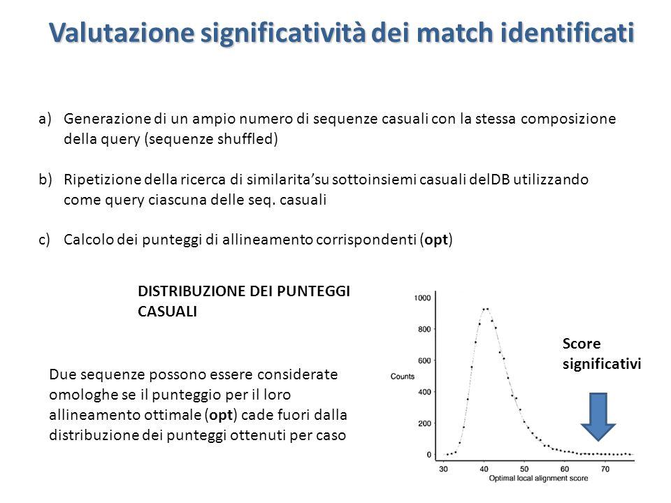 E-value e Z-score Z-score esprime il numero di deviazioni standard che separano il punteggio (opt) della query della media dei punteggi casuali Z-score >= 4 Z-score= (opt query –M casuale ) / σ casuale E-value = expectation value, numero atteso di sequenze che danno per caso il punteggio opt Indica quanto e probabile che si trovi il punteggio S per caso in una distribuzione di Poisson con valore medio M casuale NB IN BLAST il punteggio OPT puo essere convertito in scala logaritmica al punteggio cosidetto BIT Indicazioni: opt/bit elevati, Z-score >=4, Evalue prossimo a 0