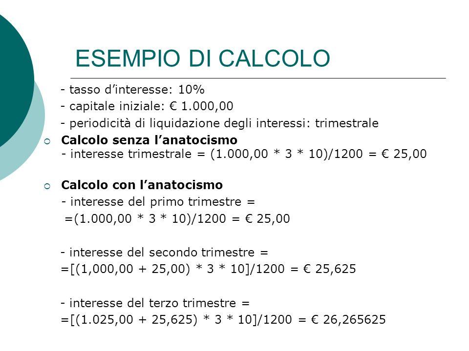 ESEMPIO DI CALCOLO - tasso dinteresse: 10% - capitale iniziale: 1.000,00 - periodicità di liquidazione degli interessi: trimestrale Calcolo senza lanatocismo - interesse trimestrale = (1.000,00 * 3 * 10)/1200 = 25,00 Calcolo con lanatocismo - interesse del primo trimestre = =(1.000,00 * 3 * 10)/1200 = 25,00 - interesse del secondo trimestre = =[(1,000,00 + 25,00) * 3 * 10]/1200 = 25,625 - interesse del terzo trimestre = =[(1.025,00 + 25,625) * 3 * 10]/1200 = 26,265625