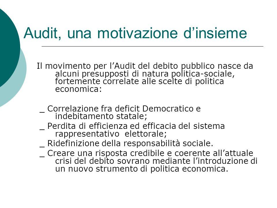 Audit, una motivazione dinsieme Il movimento per lAudit del debito pubblico nasce da alcuni presupposti di natura politica-sociale, fortemente correla