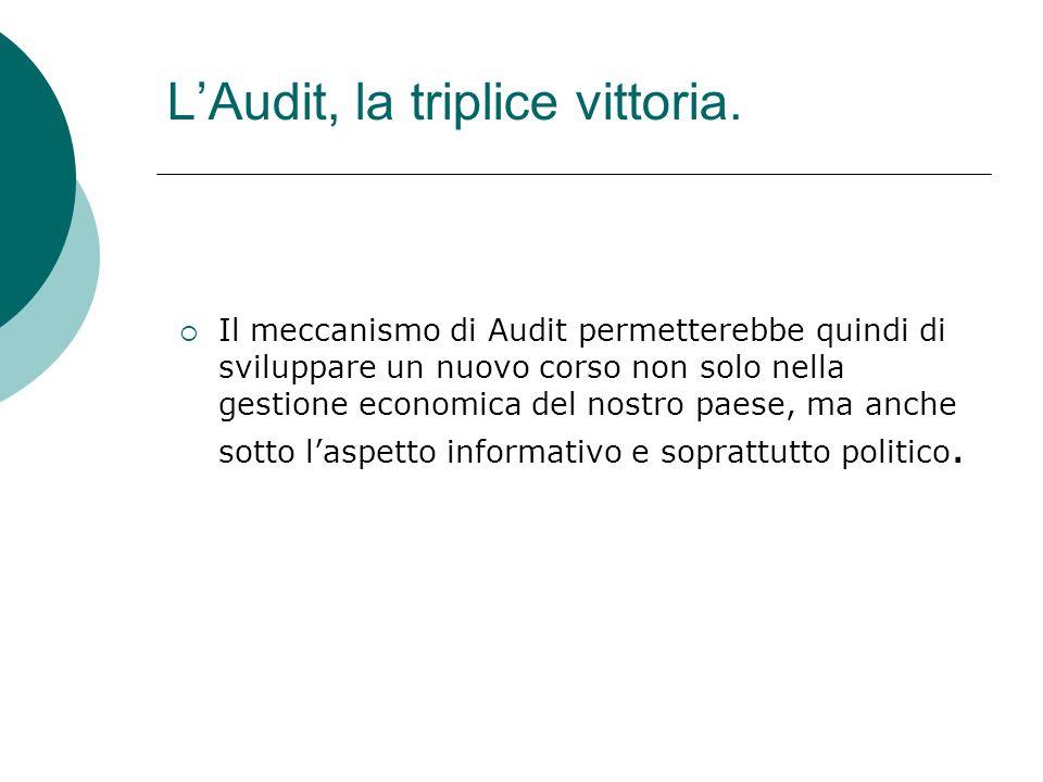 LAudit, la triplice vittoria. Il meccanismo di Audit permetterebbe quindi di sviluppare un nuovo corso non solo nella gestione economica del nostro pa