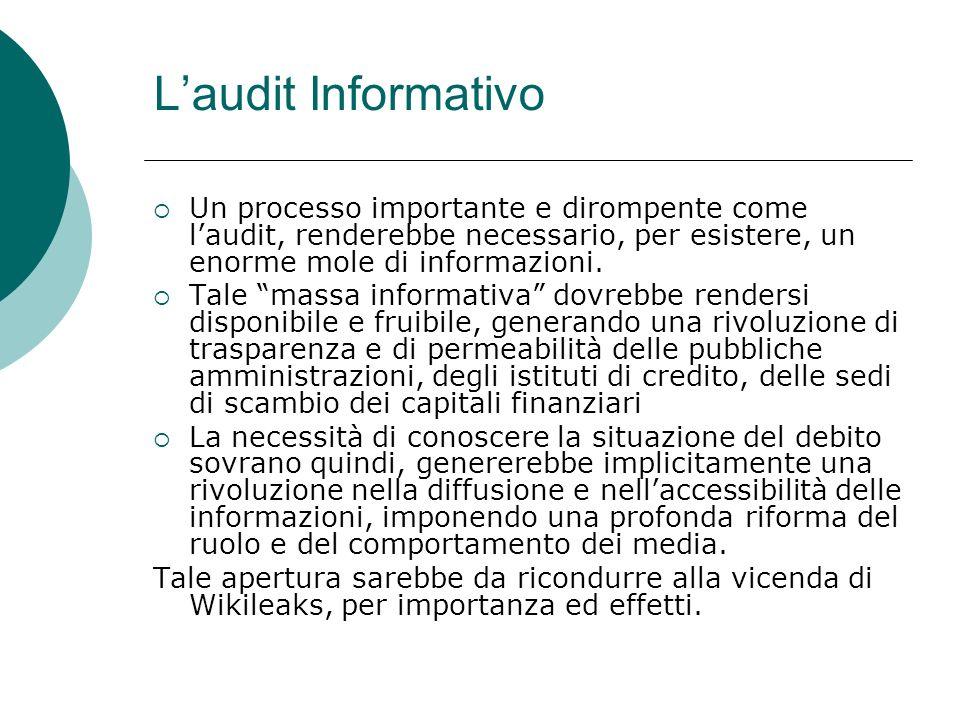 Laudit Informativo Un processo importante e dirompente come laudit, renderebbe necessario, per esistere, un enorme mole di informazioni. Tale massa in