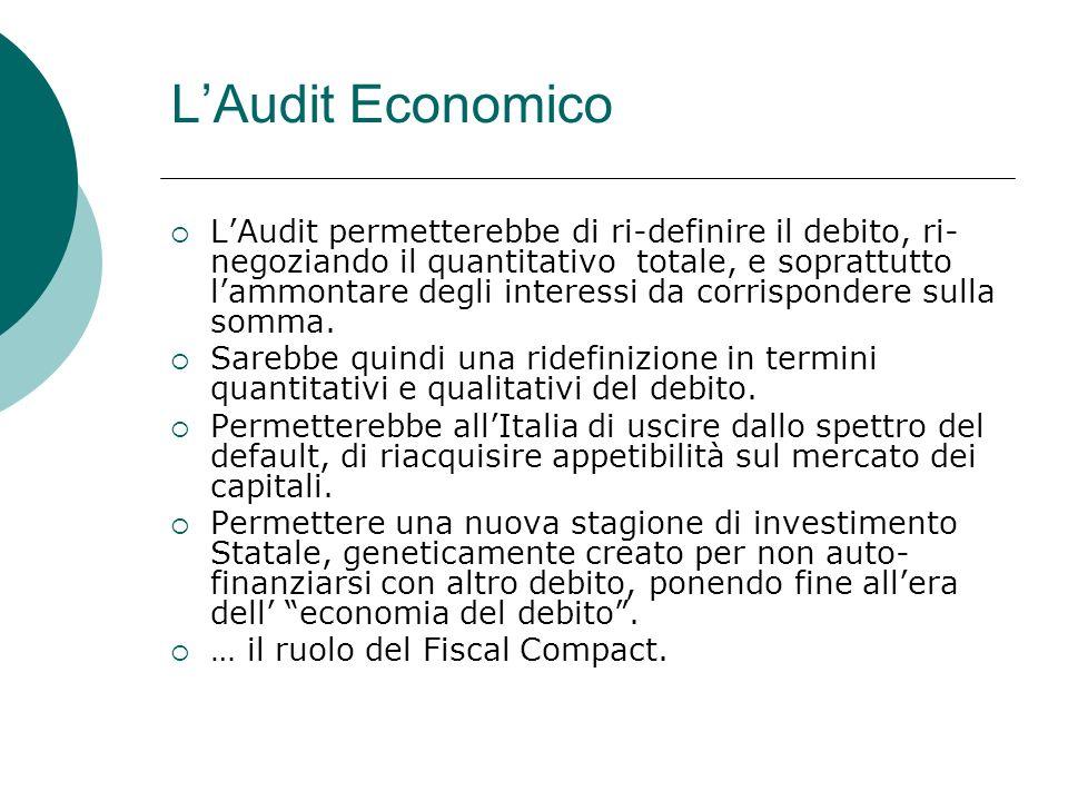 LAudit Economico LAudit permetterebbe di ri-definire il debito, ri- negoziando il quantitativo totale, e soprattutto lammontare degli interessi da corrispondere sulla somma.
