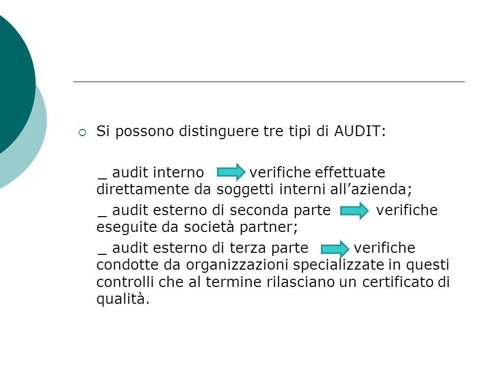 Si possono distinguere tre tipi di AUDIT: _ audit interno verifiche effettuate direttamente da soggetti interni allazienda; _ audit esterno di seconda parte verifiche eseguite da società partner; _ audit esterno di terza parte verifiche condotte da organizzazioni specializzate in questi controlli che al termine rilasciano un certificato di qualità.