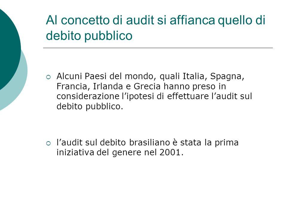 Al concetto di audit si affianca quello di debito pubblico Alcuni Paesi del mondo, quali Italia, Spagna, Francia, Irlanda e Grecia hanno preso in considerazione lipotesi di effettuare laudit sul debito pubblico.