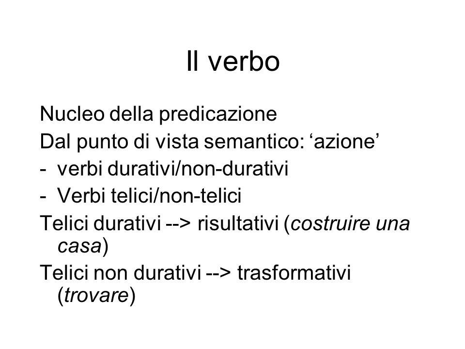 Il verbo Nucleo della predicazione Dal punto di vista semantico: azione -verbi durativi/non-durativi -Verbi telici/non-telici Telici durativi --> risu