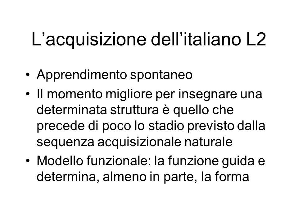 Lacquisizione dellitaliano L2 Apprendimento spontaneo Il momento migliore per insegnare una determinata struttura è quello che precede di poco lo stad