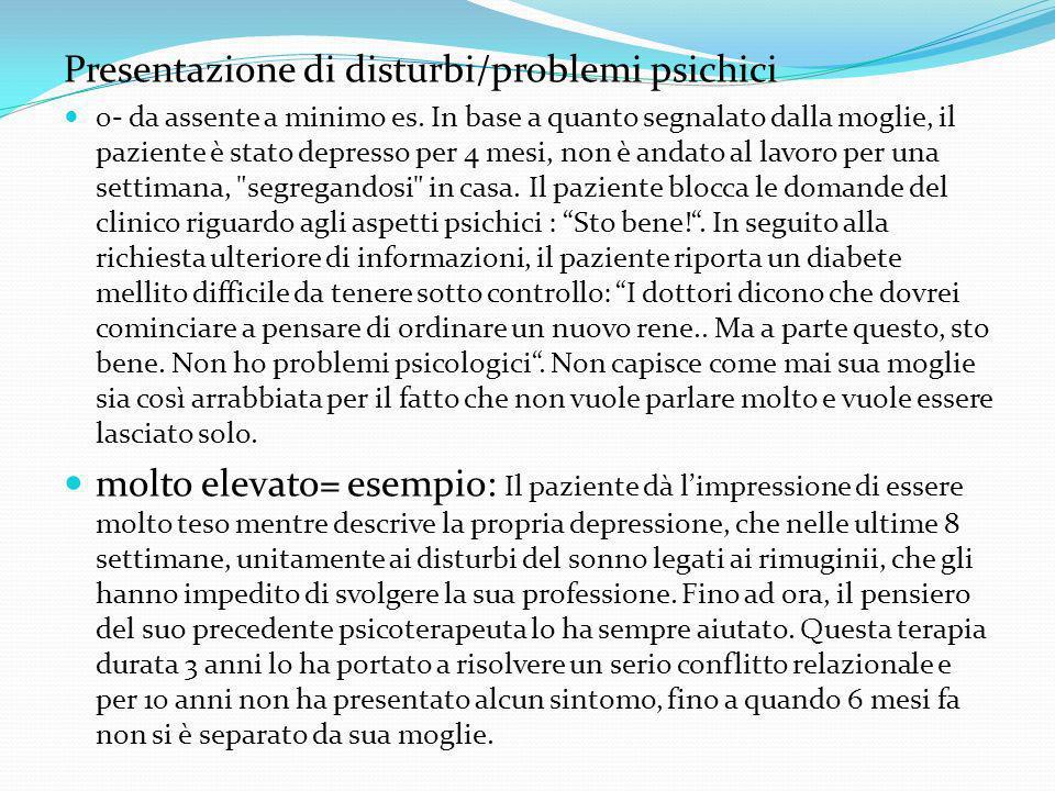 Presentazione di disturbi/problemi psichici 0- da assente a minimo es.