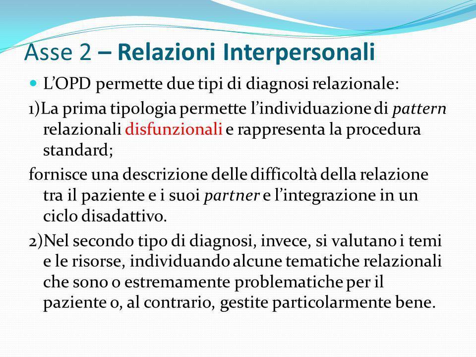 Asse 2 – Relazioni Interpersonali LOPD permette due tipi di diagnosi relazionale: 1)La prima tipologia permette lindividuazione di pattern relazionali disfunzionali e rappresenta la procedura standard; fornisce una descrizione delle difficoltà della relazione tra il paziente e i suoi partner e lintegrazione in un ciclo disadattivo.