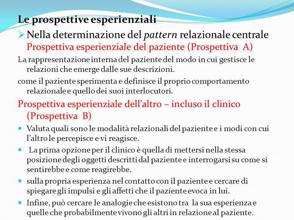 Le prospettive esperienziali Nella determinazione del pattern relazionale centrale Prospettiva esperienziale del paziente (Prospettiva A) La rappresentazione interna del paziente del modo in cui gestisce le relazioni che emerge dalle sue descrizioni.