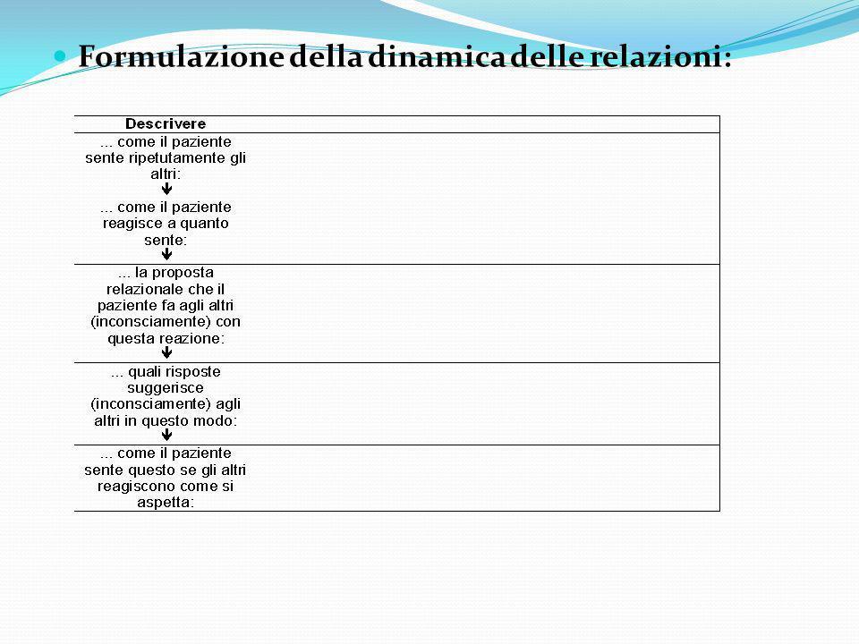 Formulazione della dinamica delle relazioni: