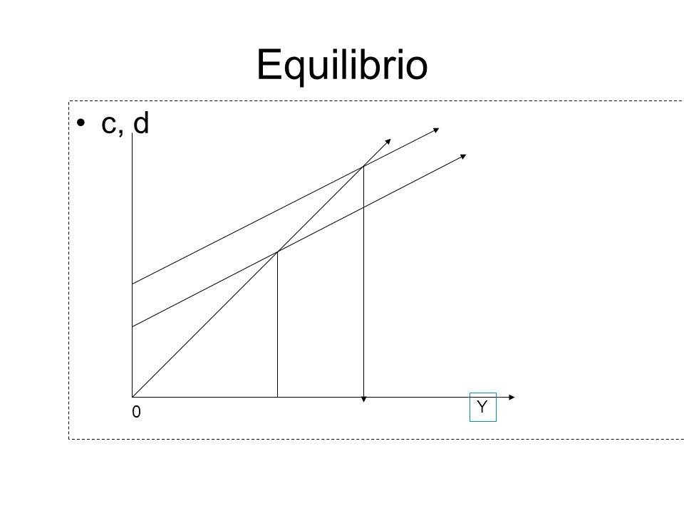 Equilibrio c, d Y 0