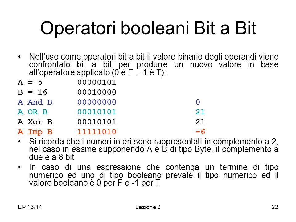 EP 13/14Lezione 222 Operatori booleani Bit a Bit Nelluso come operatori bit a bit il valore binario degli operandi viene confrontato bit a bit per produrre un nuovo valore in base alloperatore applicato (0 è F, -1 è T): A = 500000101 B = 1600010000 A And B 00000000 0 A OR B 00010101 21 A Xor B00010101 21 A Imp B 11111010-6 Si ricorda che i numeri interi sono rappresentati in complemento a 2, nel caso in esame supponendo A e B di tipo Byte, il complemento a due è a 8 bit In caso di una espressione che contenga un termine di tipo numerico ed uno di tipo booleano prevale il tipo numerico ed il valore booleano è 0 per F e -1 per T