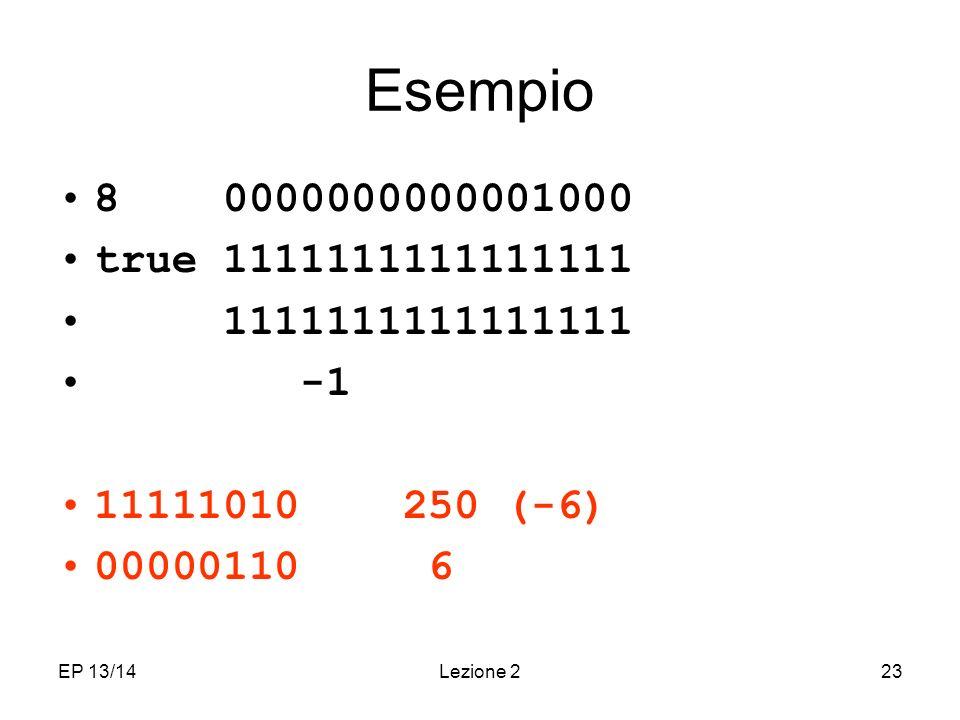 EP 13/14Lezione 223 Esempio 8 0000000000001000 true 1111111111111111 1111111111111111 11111010 250 (-6) 00000110 6