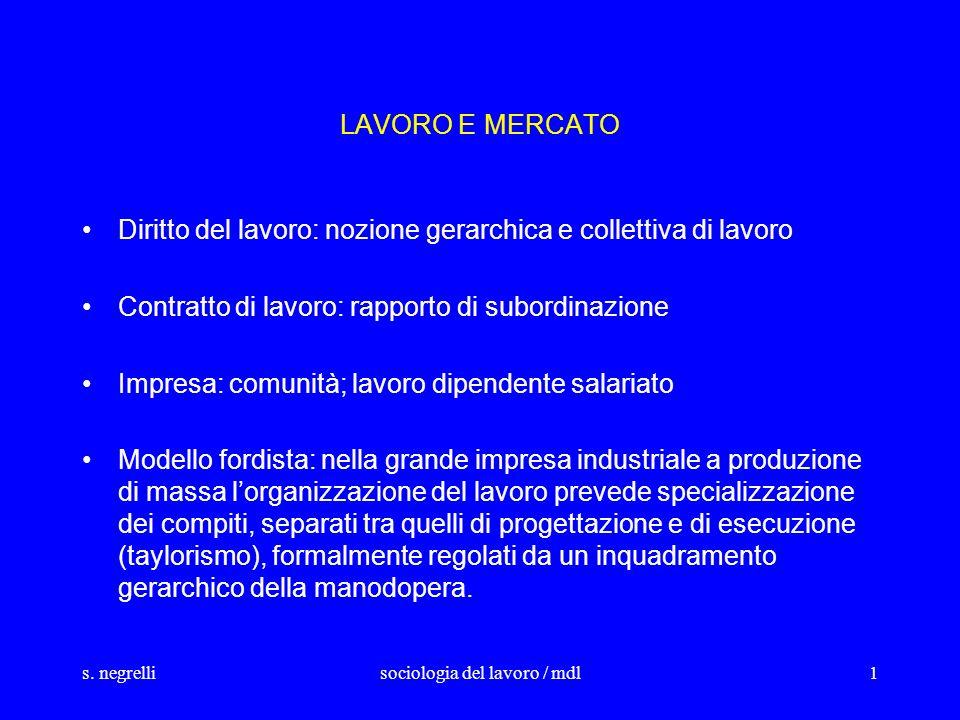 s. negrellisociologia del lavoro / mdl1 LAVORO E MERCATO Diritto del lavoro: nozione gerarchica e collettiva di lavoro Contratto di lavoro: rapporto d