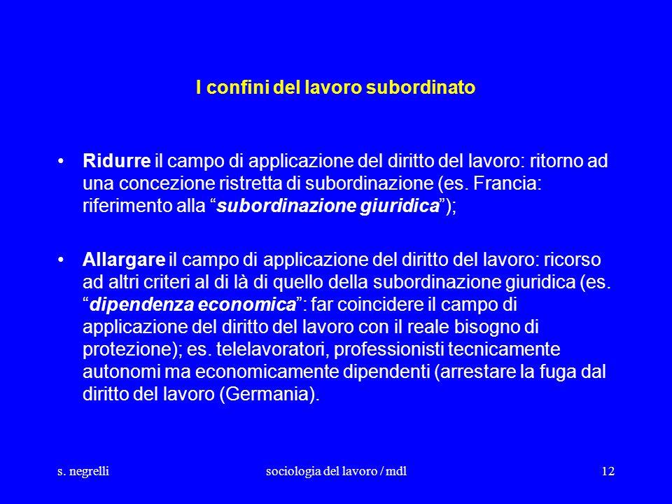 s. negrellisociologia del lavoro / mdl12 I confini del lavoro subordinato Ridurre il campo di applicazione del diritto del lavoro: ritorno ad una conc