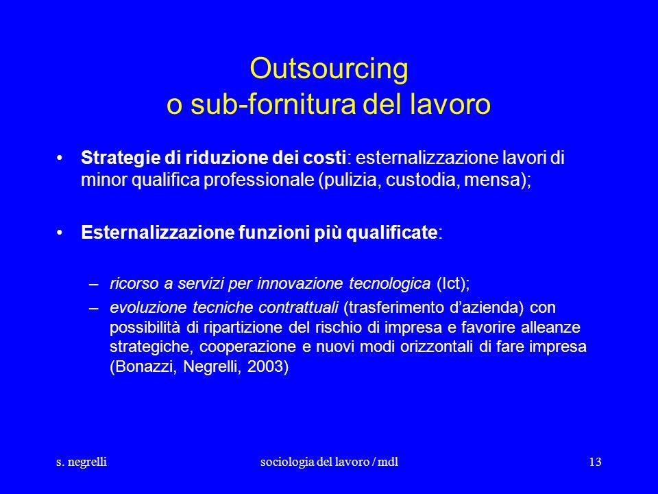 s. negrellisociologia del lavoro / mdl13 Outsourcing o sub-fornitura del lavoro Strategie di riduzione dei costi: esternalizzazione lavori di minor qu