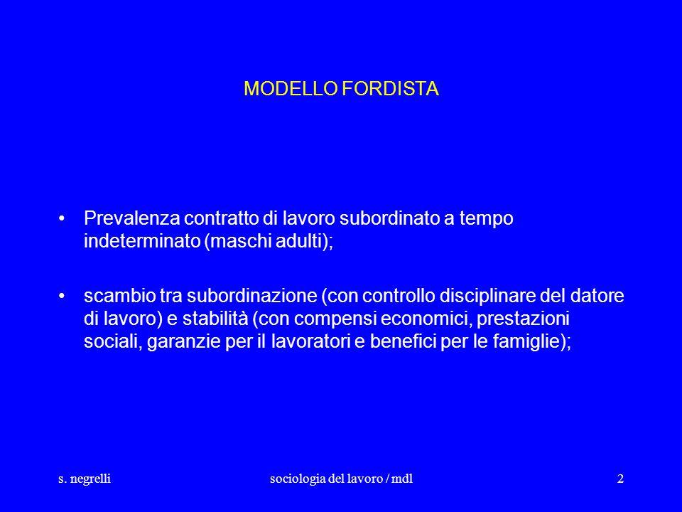 s. negrellisociologia del lavoro / mdl2 MODELLO FORDISTA Prevalenza contratto di lavoro subordinato a tempo indeterminato (maschi adulti); scambio tra