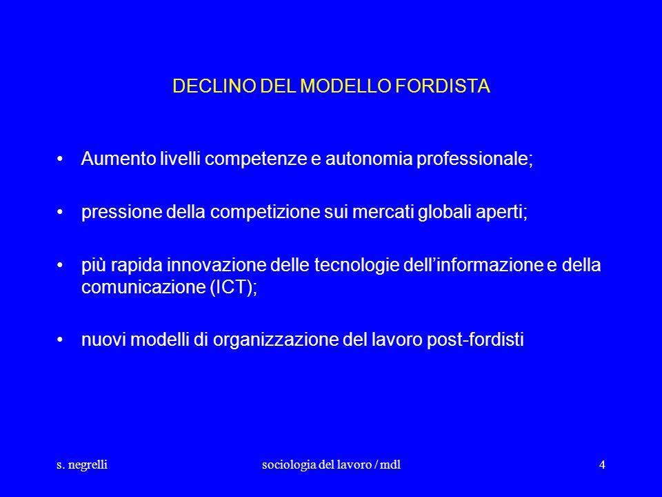 s. negrellisociologia del lavoro / mdl4 DECLINO DEL MODELLO FORDISTA Aumento livelli competenze e autonomia professionale; pressione della competizion