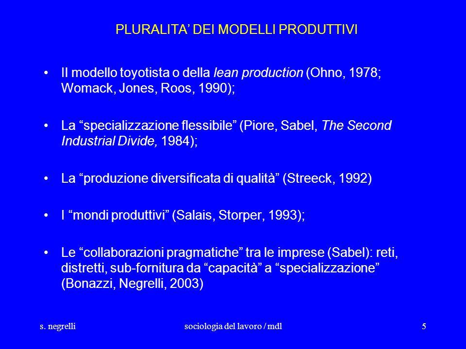 s. negrellisociologia del lavoro / mdl5 PLURALITA DEI MODELLI PRODUTTIVI Il modello toyotista o della lean production (Ohno, 1978; Womack, Jones, Roos