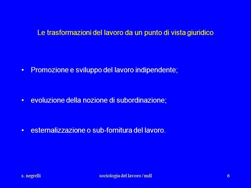 s. negrellisociologia del lavoro / mdl6 Le trasformazioni del lavoro da un punto di vista giuridico Promozione e sviluppo del lavoro indipendente; evo