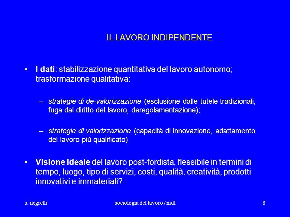 s. negrellisociologia del lavoro / mdl8 IL LAVORO INDIPENDENTE I dati: stabilizzazione quantitativa del lavoro autonomo; trasformazione qualitativa: –