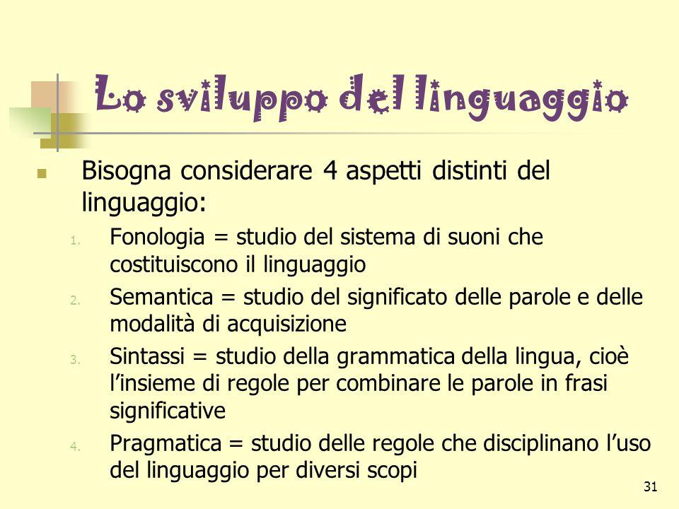 31 Lo sviluppo del linguaggio Bisogna considerare 4 aspetti distinti del linguaggio: 1. Fonologia = studio del sistema di suoni che costituiscono il l