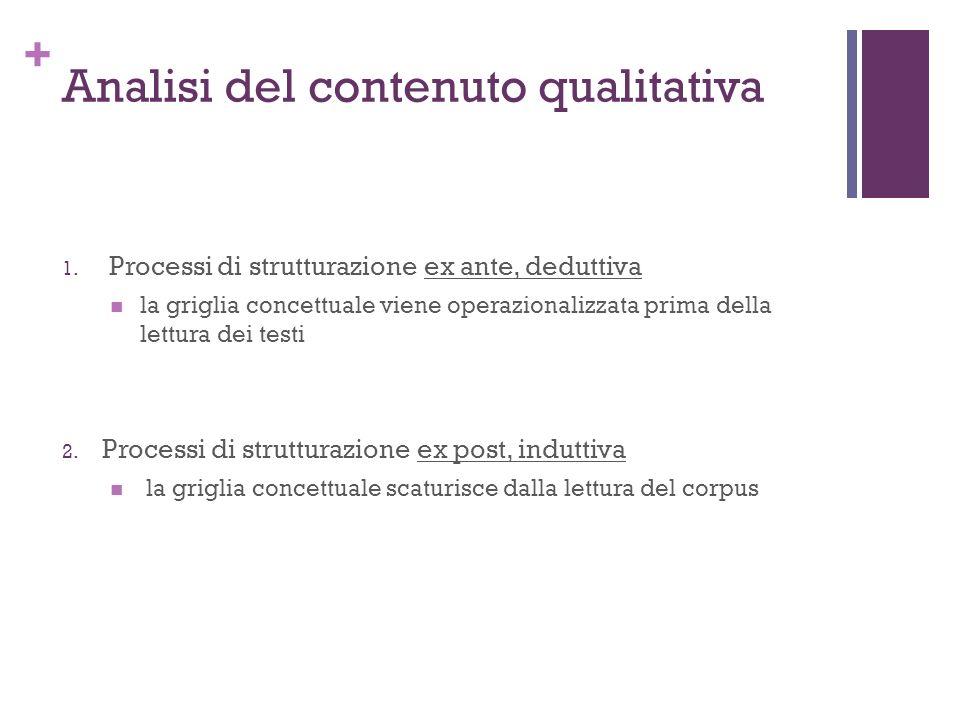 + 1. Processi di strutturazione ex ante, deduttiva la griglia concettuale viene operazionalizzata prima della lettura dei testi 2. Processi di struttu