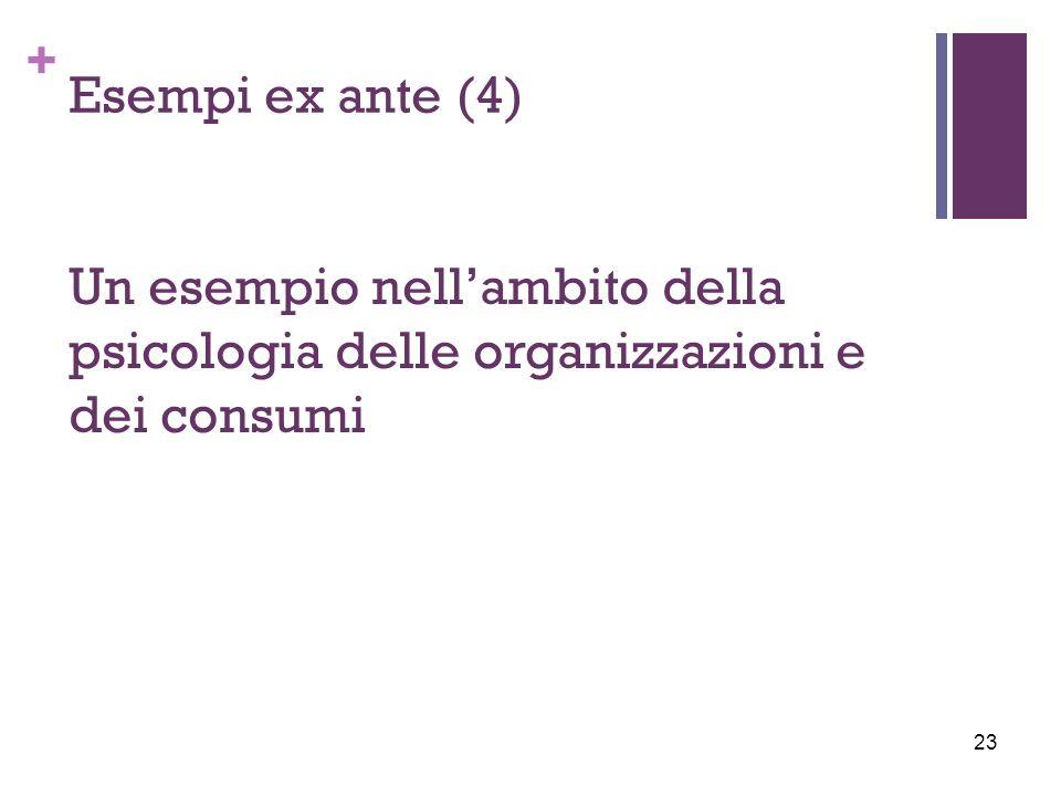 + 23 Esempi ex ante (4) Un esempio nellambito della psicologia delle organizzazioni e dei consumi