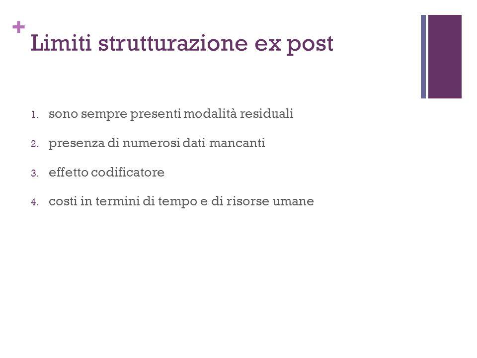 + Limiti strutturazione ex post 1.sono sempre presenti modalità residuali 2.