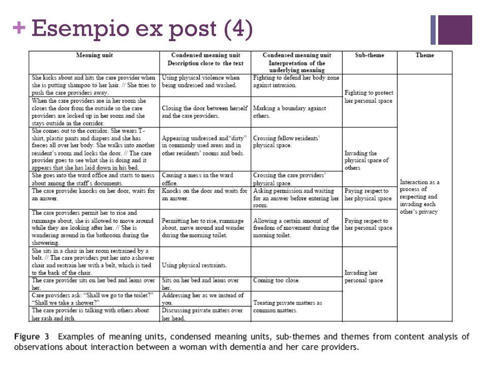 + Esempio ex post (4)