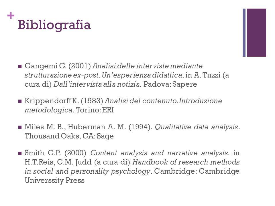 + Bibliografia Gangemi G.(2001) Analisi delle interviste mediante strutturazione ex-post.
