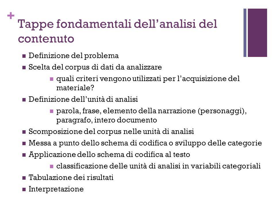 + Tappe fondamentali dellanalisi del contenuto Definizione del problema Scelta del corpus di dati da analizzare quali criteri vengono utilizzati per lacquisizione del materiale.