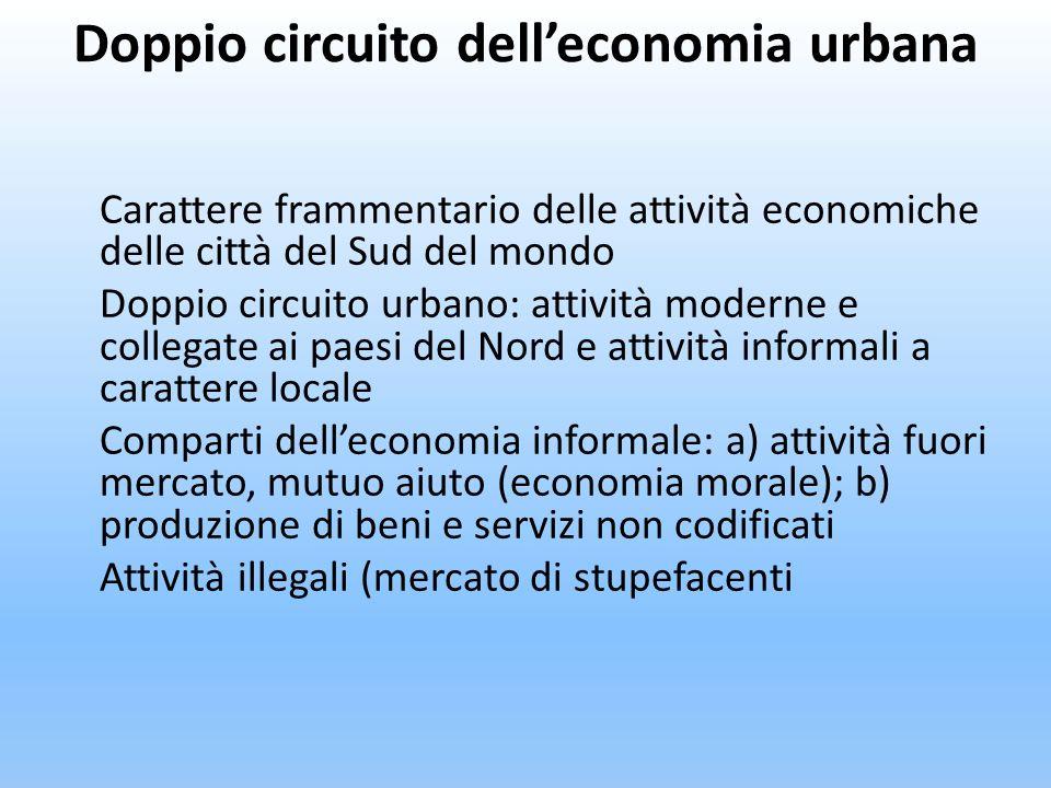 Doppio circuito delleconomia urbana Carattere frammentario delle attività economiche delle città del Sud del mondo Doppio circuito urbano: attività mo