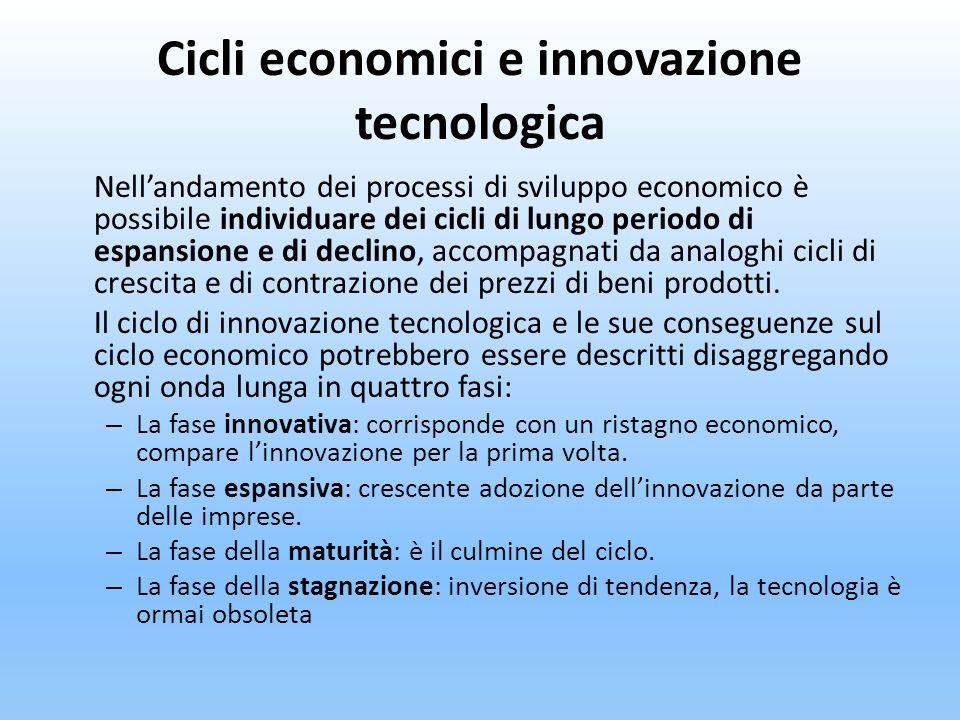 Cicli economici e innovazione tecnologica Nellandamento dei processi di sviluppo economico è possibile individuare dei cicli di lungo periodo di espan