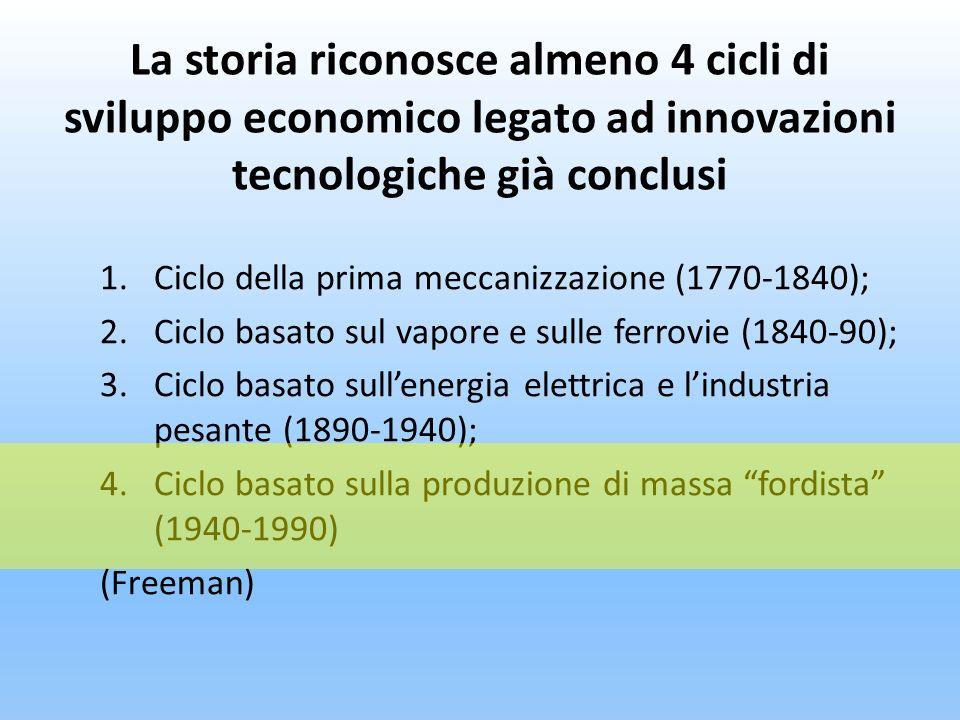 La storia riconosce almeno 4 cicli di sviluppo economico legato ad innovazioni tecnologiche già conclusi 1.Ciclo della prima meccanizzazione (1770-184