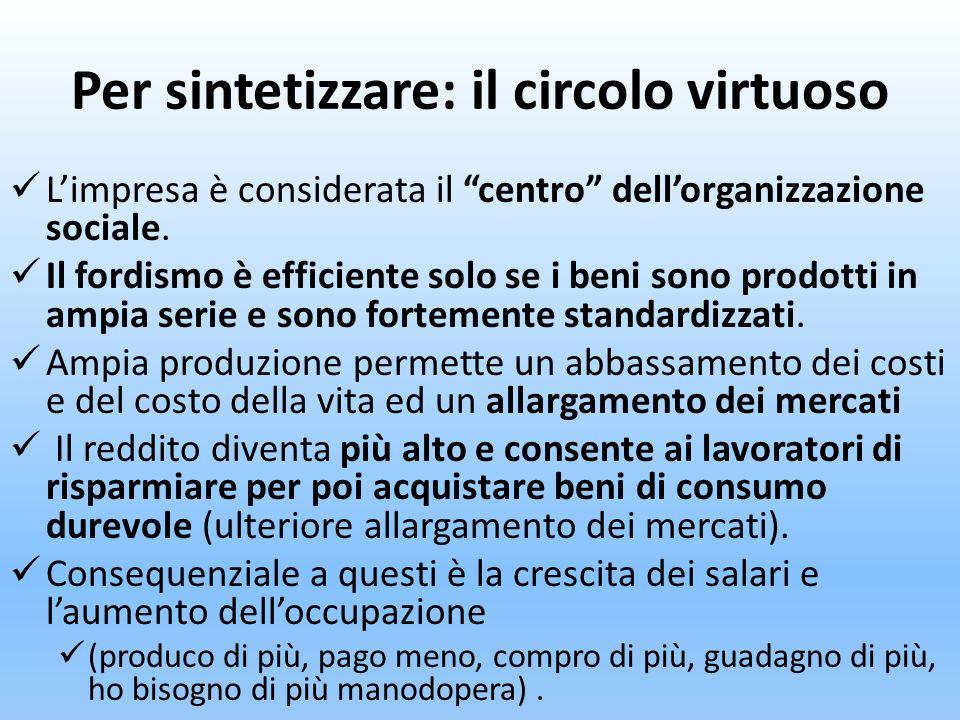 Per sintetizzare: il circolo virtuoso Limpresa è considerata il centro dellorganizzazione sociale. Il fordismo è efficiente solo se i beni sono prodot