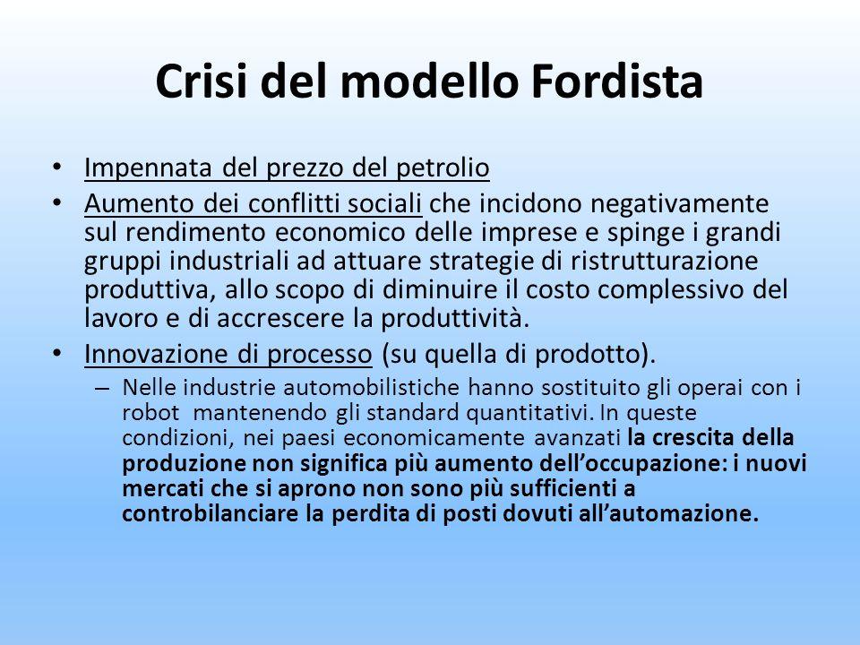 Leconomia della città contemporanea Definizioni per differenza: postfordista, postindustriale, postmoderna….