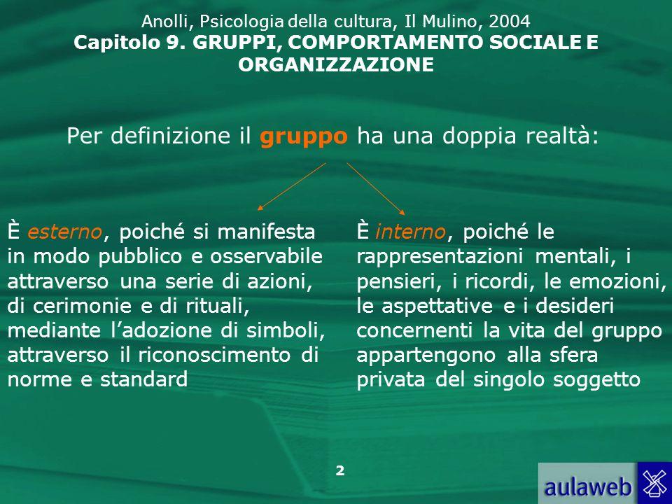 2 Per definizione il gruppo ha una doppia realtà: È esterno, poiché si manifesta in modo pubblico e osservabile attraverso una serie di azioni, di cer
