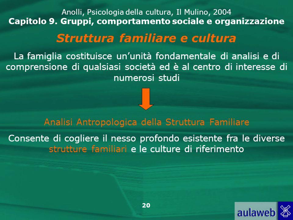 20 Anolli, Psicologia della cultura, Il Mulino, 2004 Capitolo 9. Gruppi, comportamento sociale e organizzazione Struttura familiare e cultura La famig