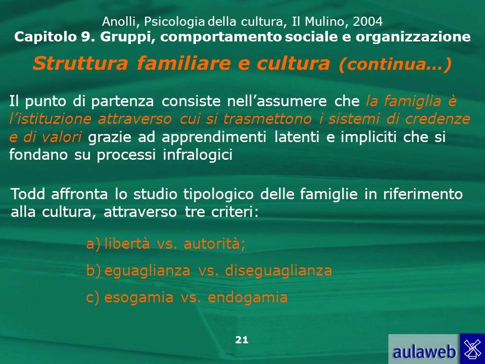 21 Anolli, Psicologia della cultura, Il Mulino, 2004 Capitolo 9. Gruppi, comportamento sociale e organizzazione Struttura familiare e cultura (continu