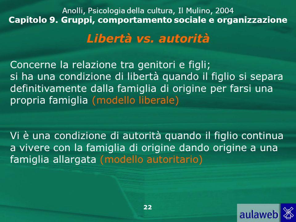 22 Anolli, Psicologia della cultura, Il Mulino, 2004 Capitolo 9. Gruppi, comportamento sociale e organizzazione Concerne la relazione tra genitori e f