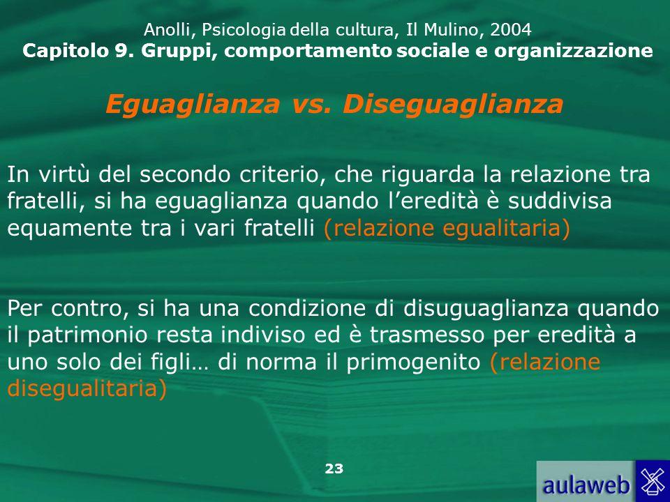23 Anolli, Psicologia della cultura, Il Mulino, 2004 Capitolo 9. Gruppi, comportamento sociale e organizzazione Eguaglianza vs. Diseguaglianza In virt