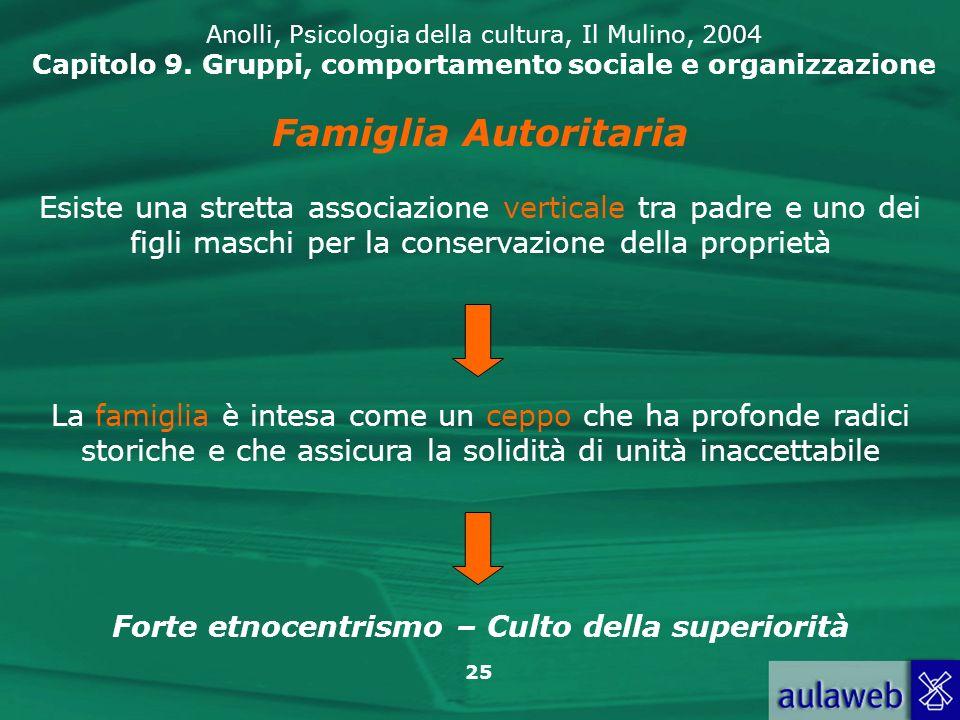 25 Anolli, Psicologia della cultura, Il Mulino, 2004 Capitolo 9. Gruppi, comportamento sociale e organizzazione Famiglia Autoritaria Esiste una strett
