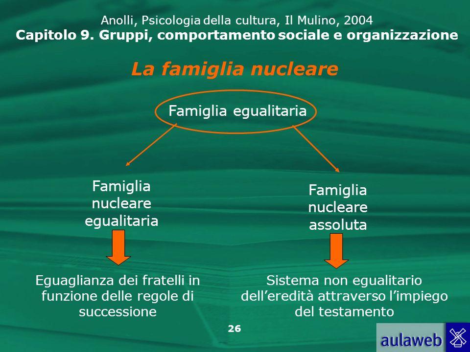 26 Anolli, Psicologia della cultura, Il Mulino, 2004 Capitolo 9. Gruppi, comportamento sociale e organizzazione La famiglia nucleare Famiglia egualita