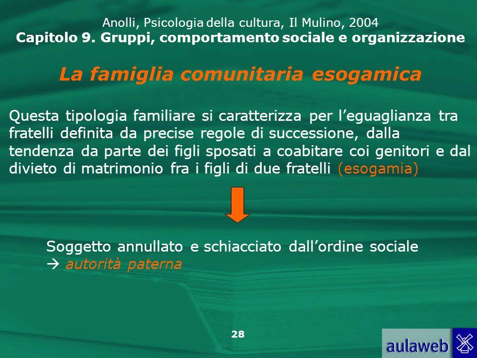 28 Anolli, Psicologia della cultura, Il Mulino, 2004 Capitolo 9. Gruppi, comportamento sociale e organizzazione La famiglia comunitaria esogamica Ques