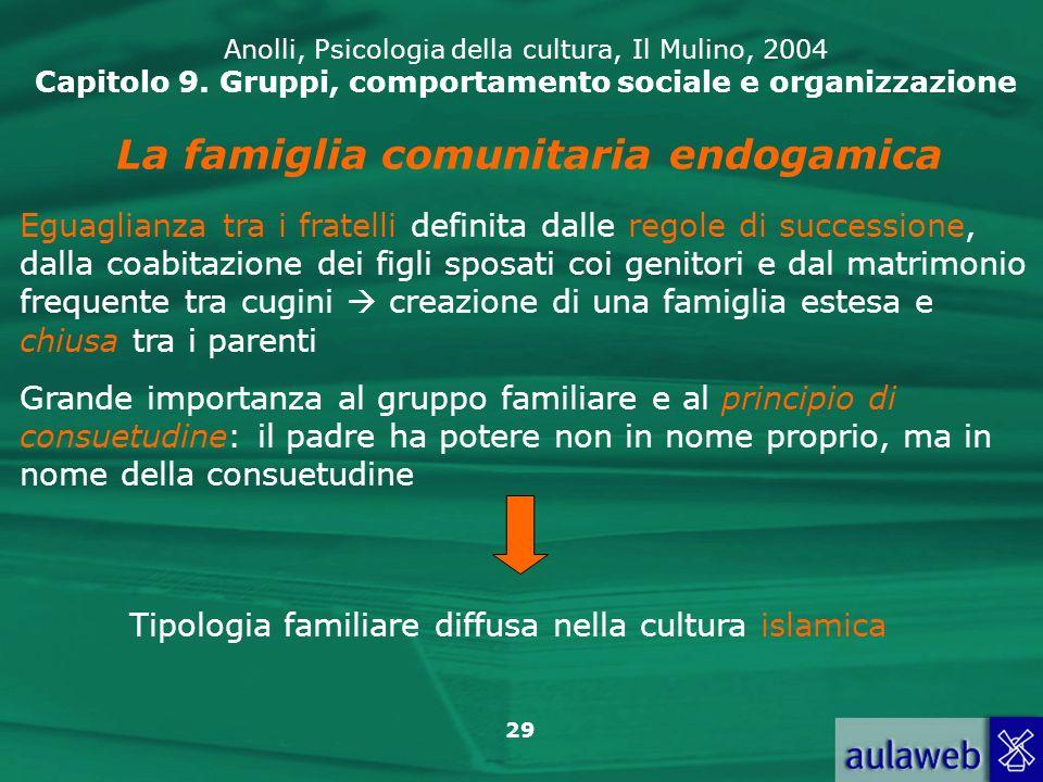 29 Anolli, Psicologia della cultura, Il Mulino, 2004 Capitolo 9. Gruppi, comportamento sociale e organizzazione La famiglia comunitaria endogamica Egu