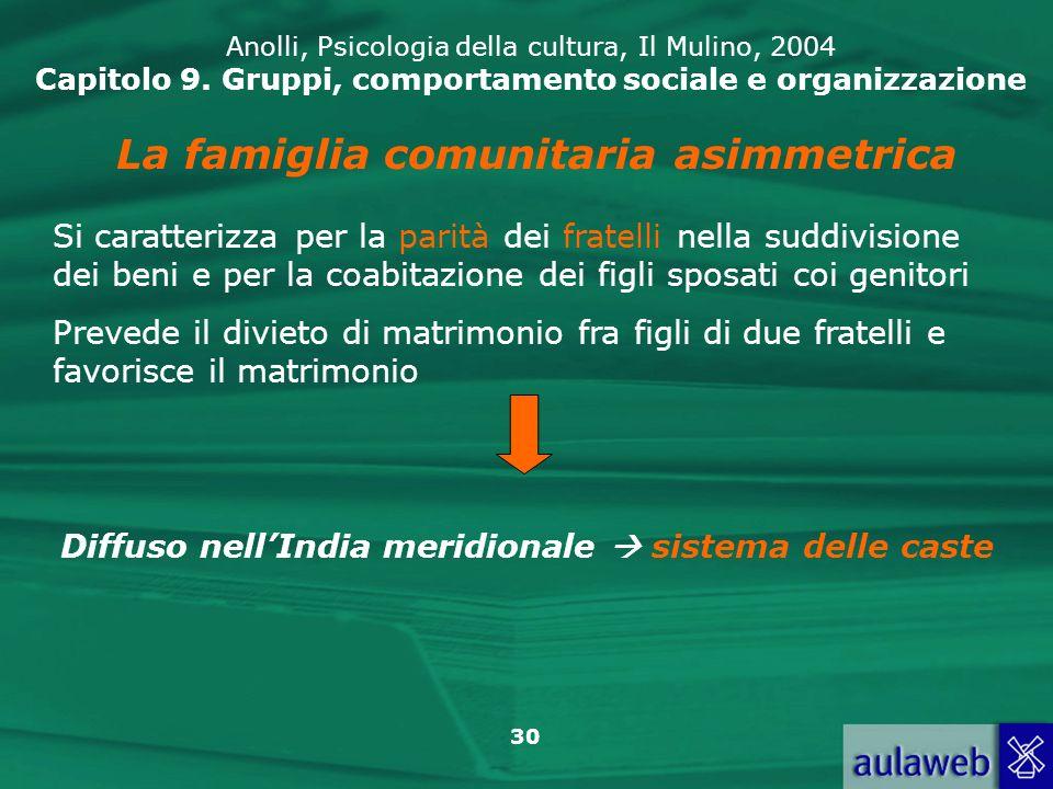 30 Anolli, Psicologia della cultura, Il Mulino, 2004 Capitolo 9. Gruppi, comportamento sociale e organizzazione La famiglia comunitaria asimmetrica Si