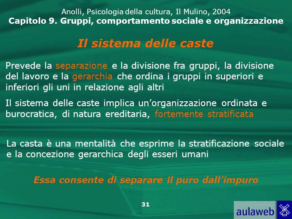 31 Anolli, Psicologia della cultura, Il Mulino, 2004 Capitolo 9. Gruppi, comportamento sociale e organizzazione Il sistema delle caste Prevede la sepa